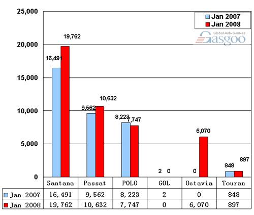 x jpg y en april read volkswagen apr us vw results news america of sales reports further