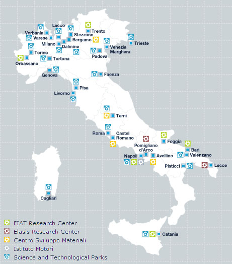 R&D Centers of Italian Automobile Industry