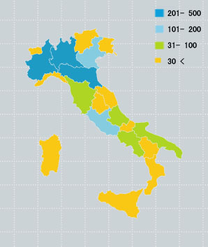 A Brief Introduction to Italian Auto Components Market